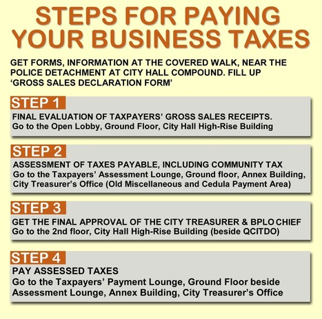 Easy Tax Payment and Renewal Process in Quezon City 2014 | Katipunan Gazette | Scoop.it