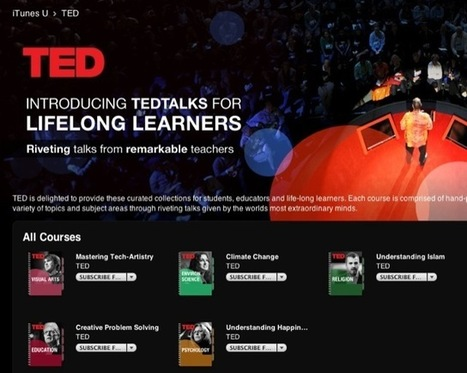 TED Talks Now On iTunes U | Cult of Mac | Backpack Filmmaker | Scoop.it