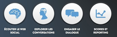 [Outil] écoutez le web social avec Radarly   Social Media Curation par Mon Habitat Web   Scoop.it