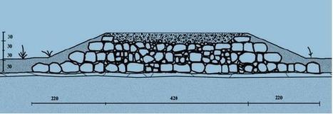 Las vías romanas: obras maestras de la ingeniería | LVDVS CHIRONIS 3.0 | Scoop.it