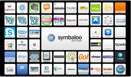 Symbaloo 30+ Outstanding Web Tools for Teachers | Create, Innovate & Evaluate in Higher Education | Scoop.it