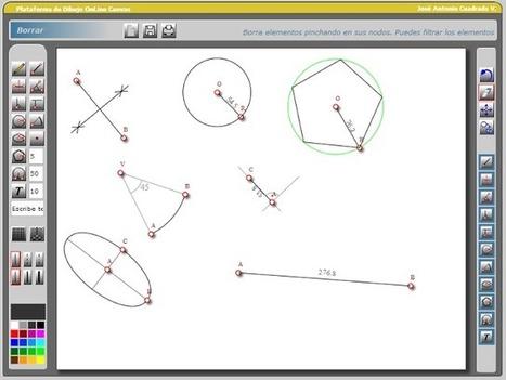 Plataforma de dibujo técnico online de Jose Antonio Cuadrado | Taller de dibujo perceptual | Scoop.it