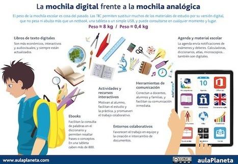 ¿Cómo es la mochila digital del siglo XXI? Características y beneficios | TIC y Educación | Scoop.it