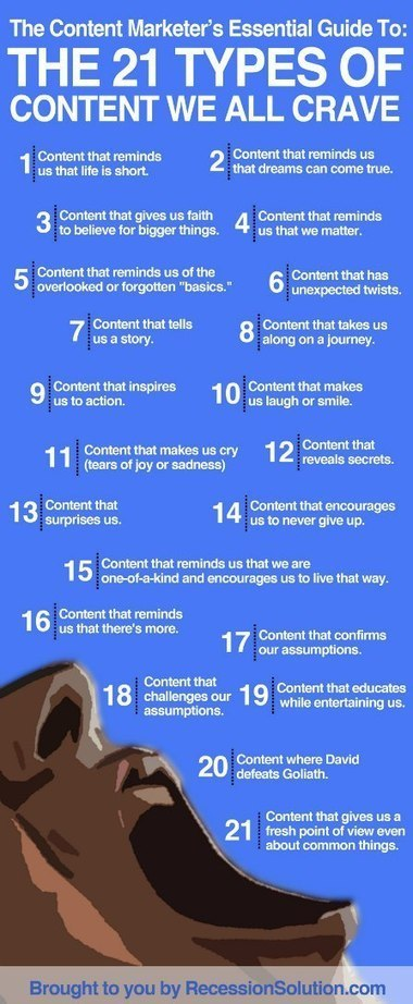21 Types of Content We Crave | Marketing | Scoop.it