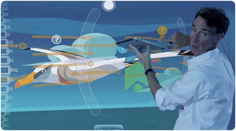 GameDesk | Video Game Design for Schools | Scoop.it