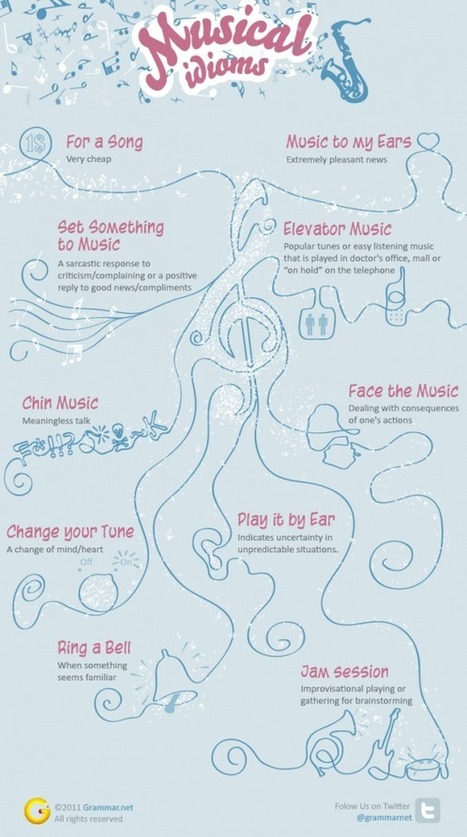 Music Idioms [Infographic] | English as FL | Scoop.it