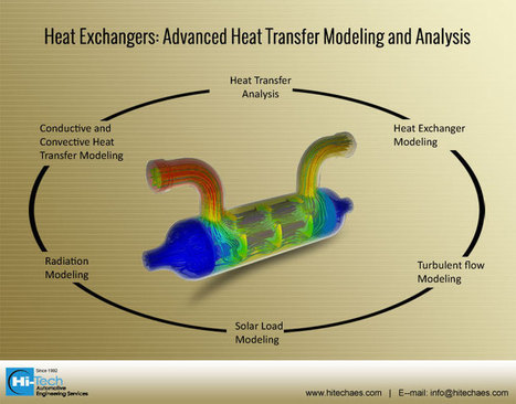 Advanced Heat Transfer Modeling for Heat Exchangers | Automotive News & Events | Hi-Tech AES (Automotive Engineering Services) | Scoop.it
