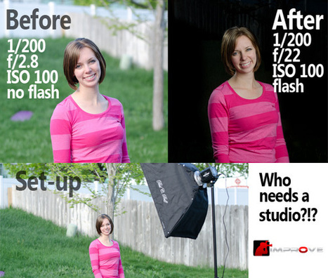 "How to Get that ""Photo Studio Look"" Without a Photo Studio 