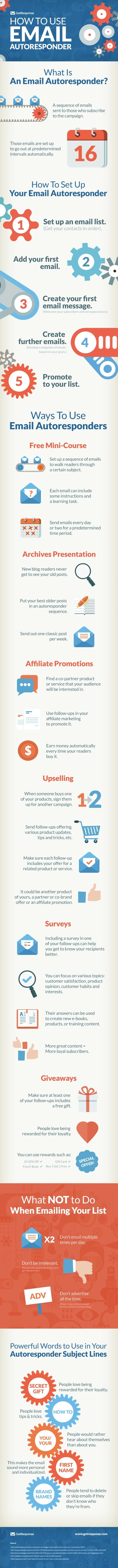 How to Use an Email Autoresponder #Infographic | MarketingHits | Scoop.it