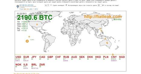 Fiatleak - стоимость биткоина в реальном времени - Обзор Bitcoin проектов | Home | Scoop.it