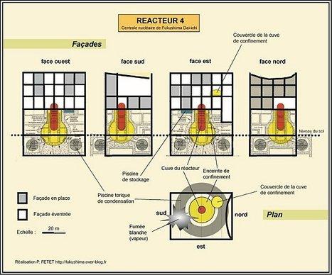 Fukushima Dai-ichi : plan du réacteur n°4 | Le blog de Fukushima | Japon : séisme, tsunami & conséquences | Scoop.it