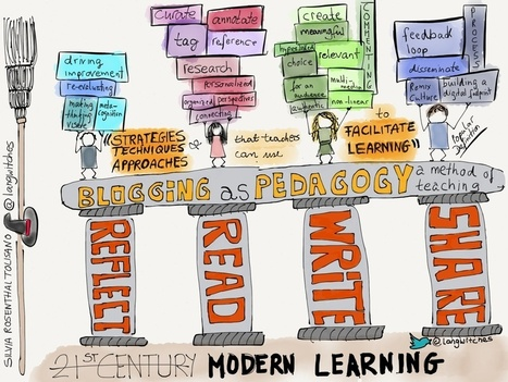 Blogging as Pedagogy: Facilitate Learning | ICT in Education | Scoop.it