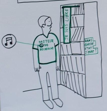 Biblio Remix : les projets | Cabinet de curiosités numériques | Scoop.it