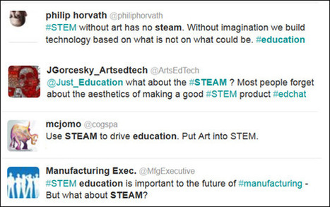 What About STEAM Education - STEM School | Math, technology and learning | Scoop.it