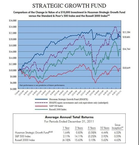Combining Value and Momentum Approaches   Quantitative Finance   Scoop.it