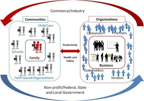 Crisis Management Is Critical for Organizations and Communities | Crisis Management and Communication | Scoop.it