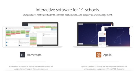 Atlas Learning - Build Interactive Software | iEduc | Scoop.it