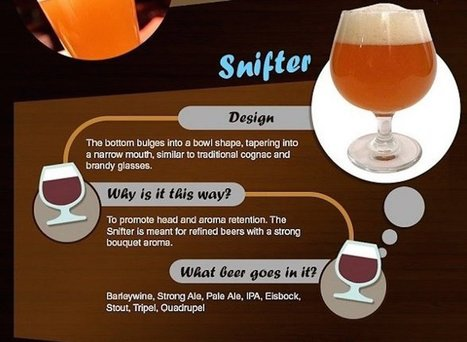It's International Beer Day  --  science says this is the best way to pour and drink it | International Beer News | Scoop.it