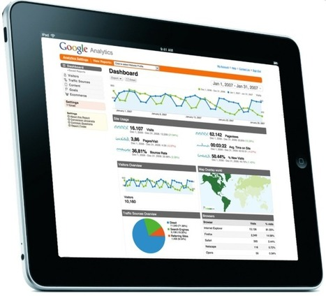 Optimize your Publication with Google Analytics - Blog | Digital Publishing, Tablets and Smartphones App | Scoop.it