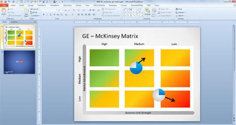 Free GE McKinsey Matrix Template for PowerPoint - Free PowerPoint Templates - SlideHunter.com | Free Business PowerPoint Templates | Scoop.it