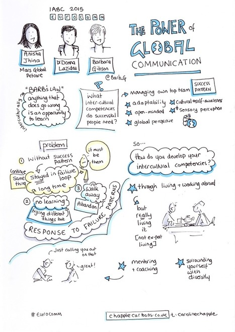 The Power of Global Communication   SIETAR-France   Scoop.it