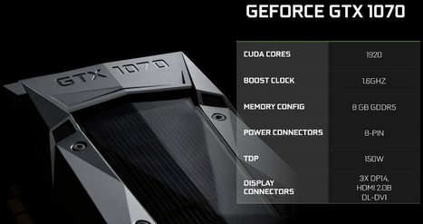 NVIDIA GeForce GTX 1070 Specifications Revealed - ThePCEnthusiast | PC Enthusiast | Scoop.it