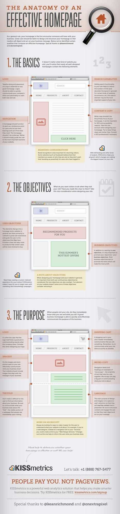 Ultimate Design Anatomy Of An Effective Website [Infographic] | Wordpress | Web-building | Scoop.it