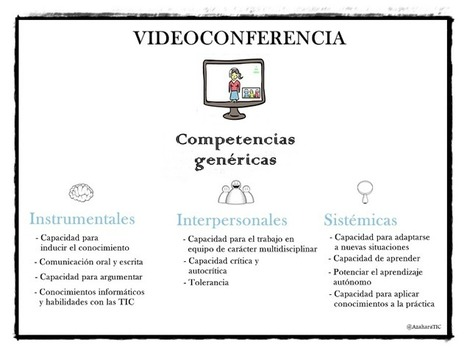 Herramientas de comunicación eLearning: Videoconferencia (1/3) | Formación de Profesorado en Red | Scoop.it