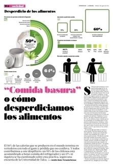 'Comida basura' o cómo despediciamos los alimentos | Tendencias | La Tercera Edición Impresa | RSE-Shared value-sustentabilidad | Scoop.it