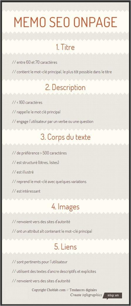 Les bonnes pratiques #SEO #onpage et de #rédactionweb sans blabla [check-list] | Référencement & e-marketing ! | Scoop.it