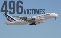 Air France est une des compagnies aériennes les moins sûres du monde #BESTOF   Air France   Scoop.it