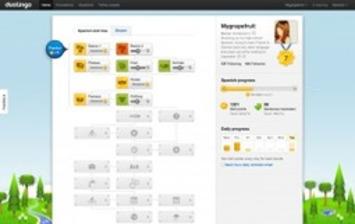 Duolingo. Apprendre les langues en ligne. | TIC et TICE mais... en français | Scoop.it