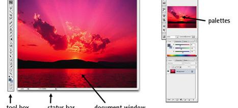 35 Basic Tutorials to Get You Started with Photoshop | edición de fotogrografias | Scoop.it