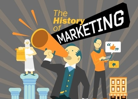 The History of Marketing: An Exhaustive Timeline [INFOGRAPHIC] | Digitalageofmarketing | Scoop.it