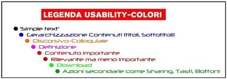 Antonio Luciano Blog : Blog Usability: usa i colori emozionali   Web Learning & Offerta Formativa   Scoop.it