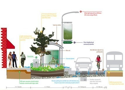 "America's ""greenest street"" provides a blueprint for sustainable urban development | The Digital-Urban | Scoop.it"