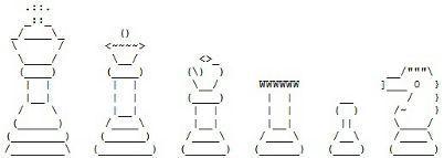 Westport Chess Club   ASCII Art   Scoop.it