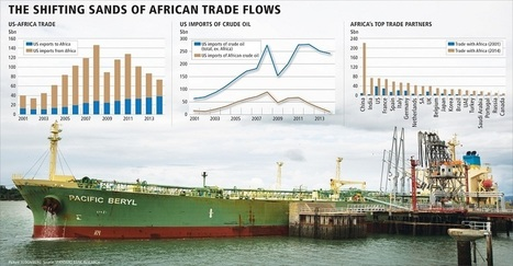 Trade patterns underline Africa's shifting role | Global Logistics Trends and News | Scoop.it