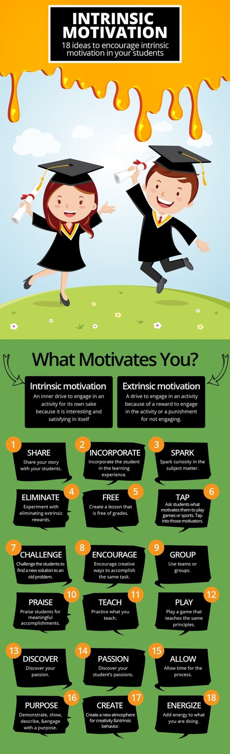 18 ideas to encourage intrinsic motivation in your students | Visual.ly | GetHealthy | Scoop.it