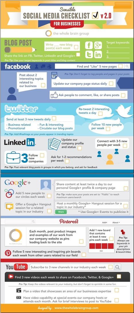 2 Infographies :  Social Media et marketing, quelques erreurs courantes et une check-list complète ! | Actualité e-marketing & Web 2.0 | Scoop.it
