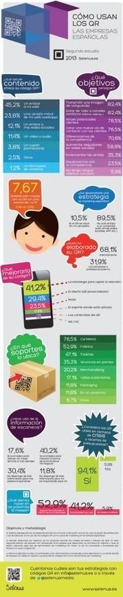 Infografía: El código QR en las empresas en España | social media | Scoop.it