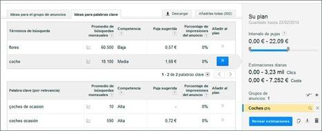 Como utilizar el planificador de palabras claves de Google | Marketing online | Scoop.it