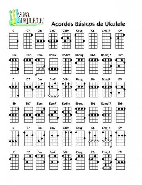 F bar chord