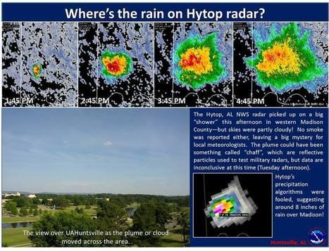 Mysterious radar echo over Huntsville - CBS42 | Weather Disasters | Scoop.it