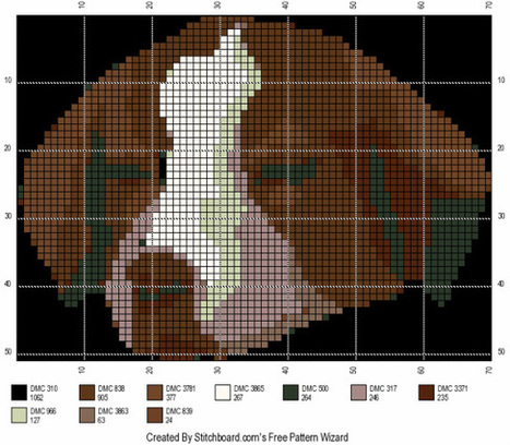Dog Cross Stitch Patterns - Animal Cross Stitch Patterns | Animal Cross Stitch Patterns | Scoop.it