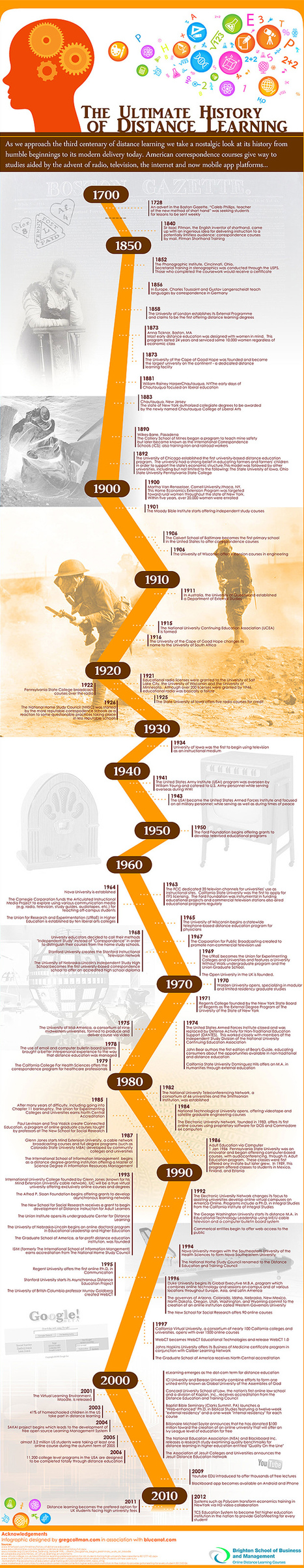 The history of distance learning [Infographic] | ZDNet | Innovations in e-Learning | Scoop.it