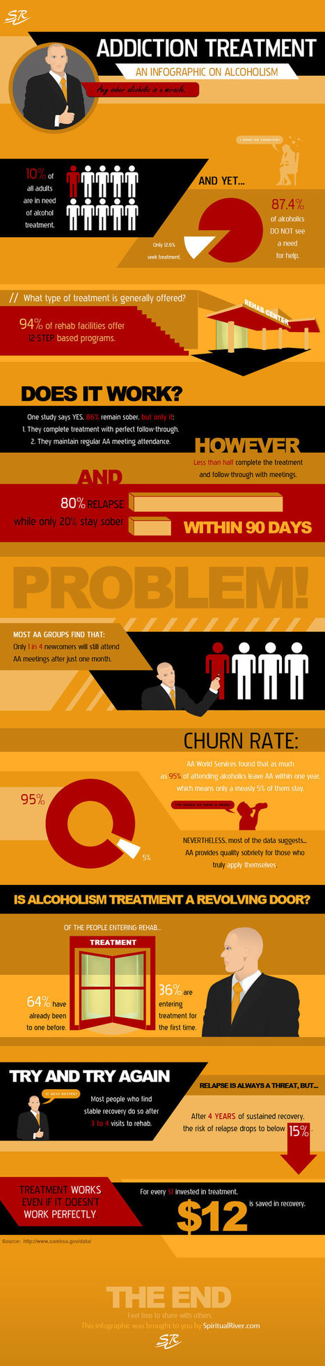 Addiction Treatment and Alcoholism Infographic - Spiritual River   Alcoholism recovery   Scoop.it