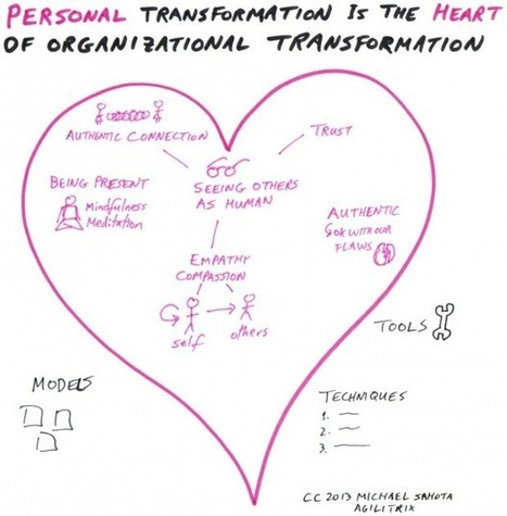 Personal Transformation is the Heart of Organizational Transformation | Méthodes Agiles | Scoop.it
