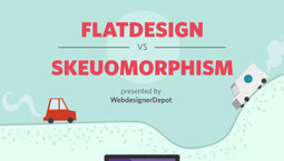 Infographic: Flat design vs. skeuomorphism | Web Design | Scoop.it