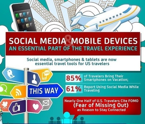 Social Media and Mobile Devices - an Essential Part of the Travel Experience [INFOGRAPHIC] | Online Travel | Scoop.it